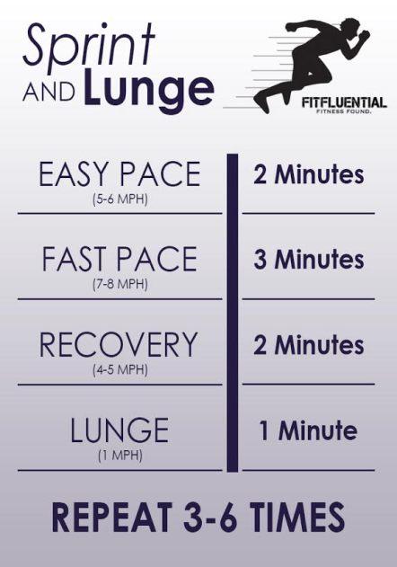 treadmill-sprint-workout.jpg