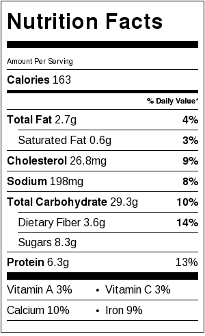 No-Flour-No-Sugar-No-Fat-Oatmeal-Muffins-Nutrition-Label.png
